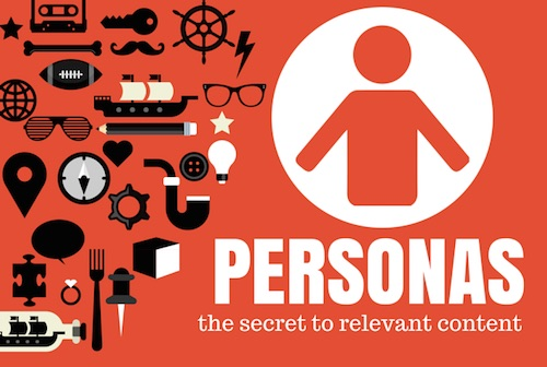 persona development image