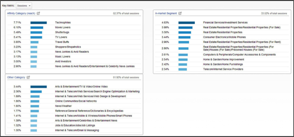 Ervin-and-Smith-Google-Analytics-hacks-3