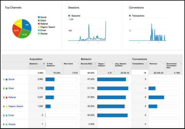 Ervin-and-Smith-Google-Analytics-hacks-5