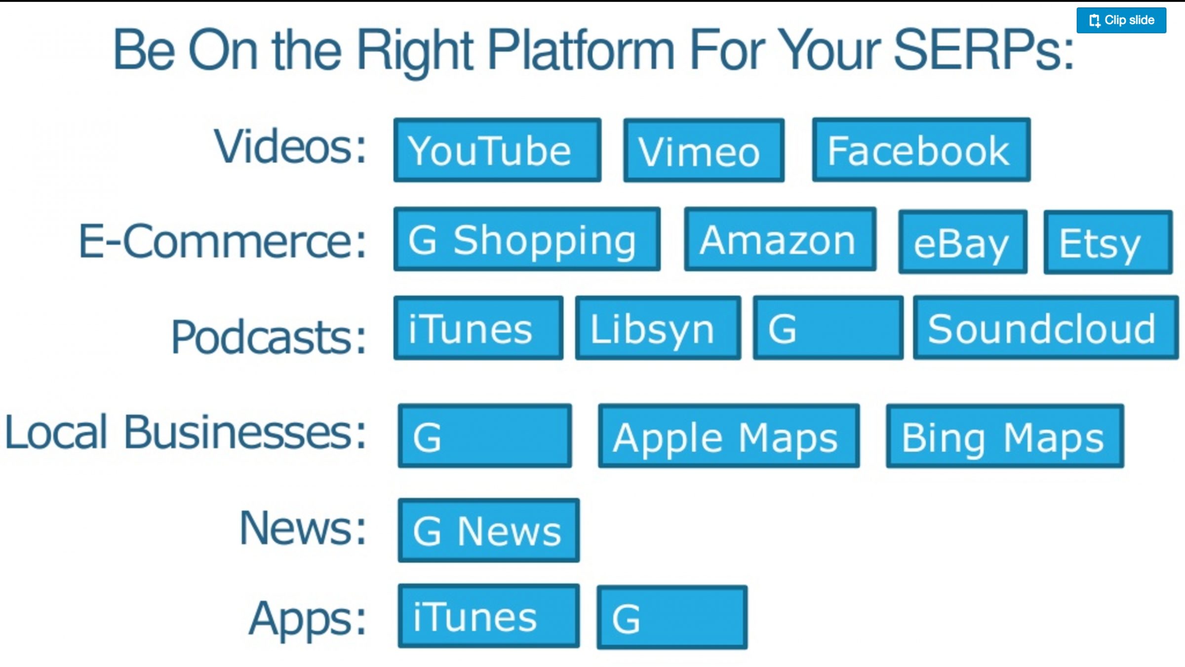 Be on the right platform to appear in a SERP type